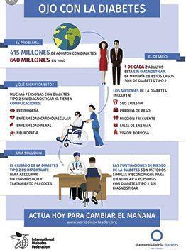 consultorio-dr-jorge-eduardo-saldana-ojo-con-la-diabetes